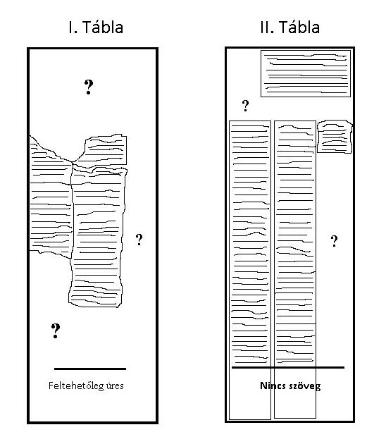 """A Laudatio Turiae töredékeinek rekonstrukciója Horsfall: Some problems in the """"Laudatio Turiae"""" cikkének 86. oldalán található ábra alapján"""