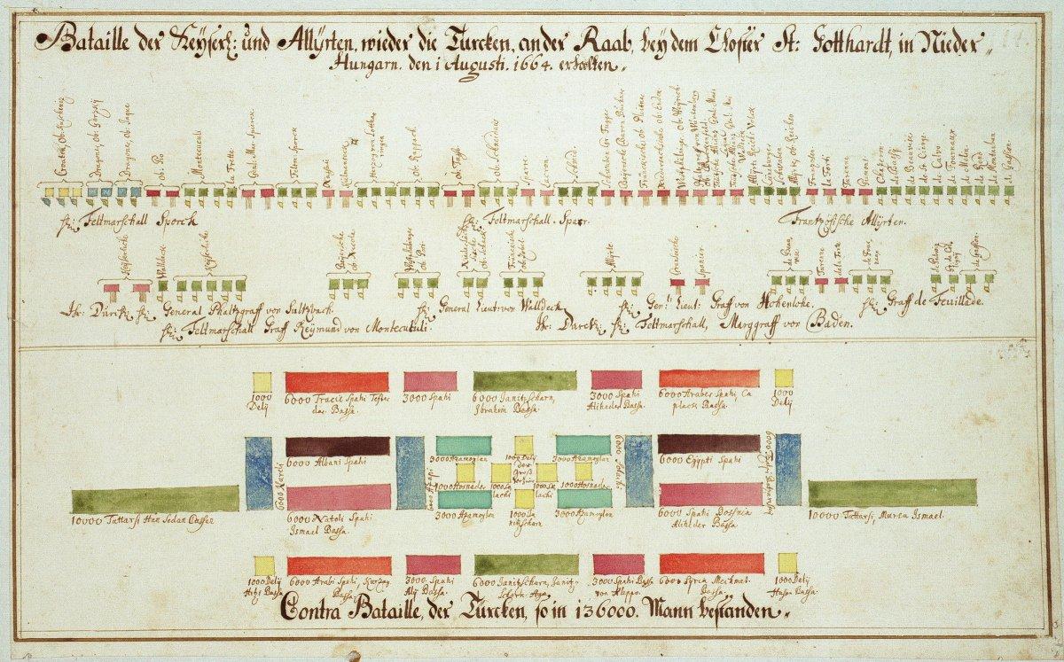 """""""A császári és szövetséges csapatok hadrendje Szentgotthárdnál 1664 augusztus 1-én."""" Digitales Archiv Marburg, HStAM WHK 1/17"""